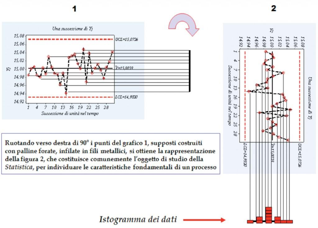 > Fig.1: Un certo numero di cose, ottenute mediante uno stesso processo