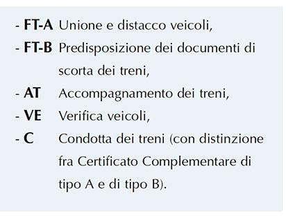 Figura 2. Ruoli inclusi nel campo di applicazione del Manuale dei mestieri delle IF