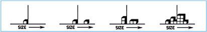 > Figura 3. La variabilità come scostamento di ciascuna quota rispetto al nominale
